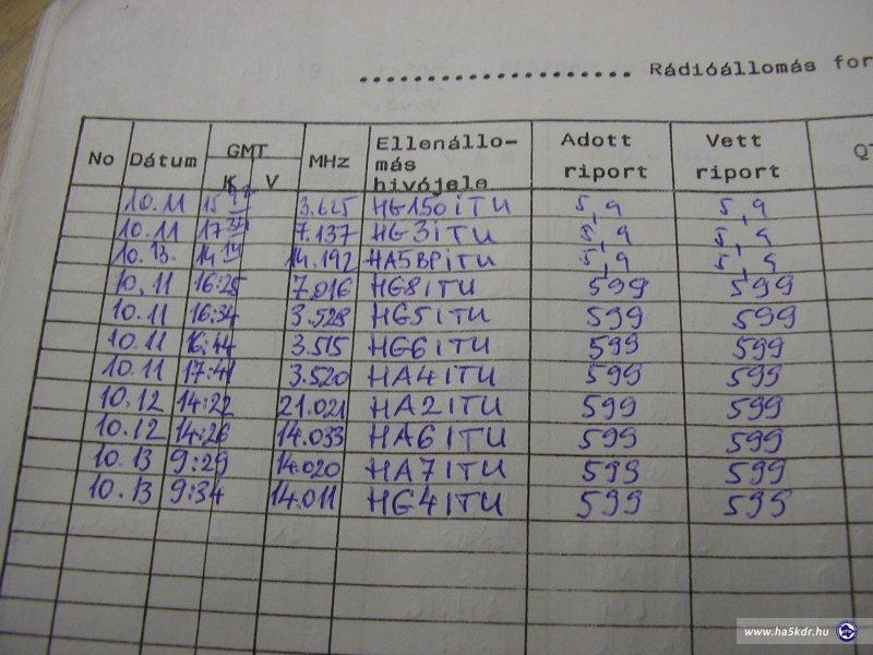 HA5KDR ITU aktivitas log részlet