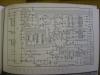 MFJ 1270 TNC 2 Paket Radio modem angol nyelvű felhasználói kézikönyv