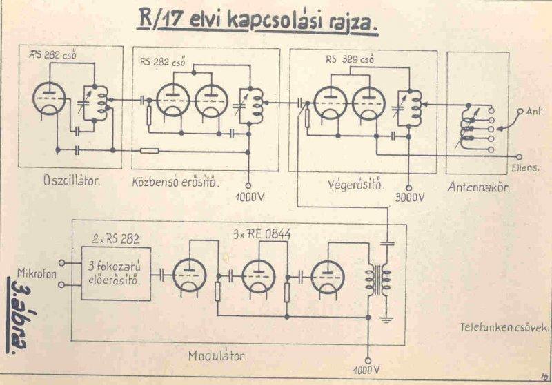 R17-kapcs01