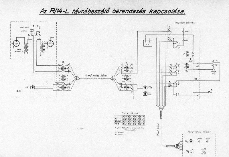 R-14L-1