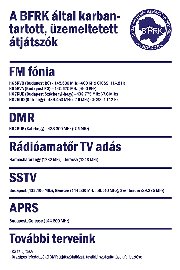 Image Result For Omsz