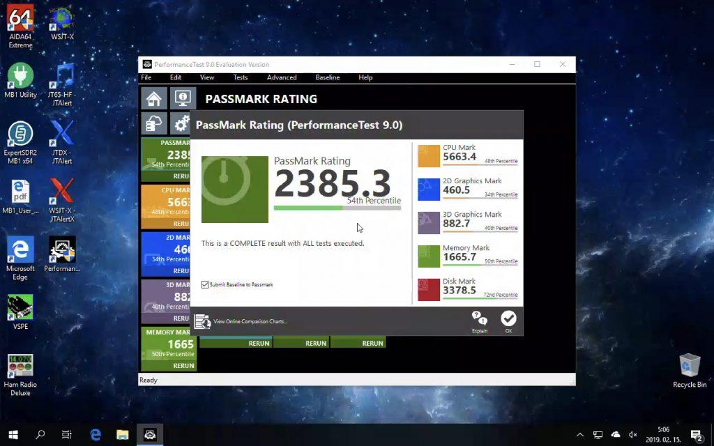 PassMark eredmény: 2385.3